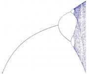 Bifurcation diagram using Mathcad